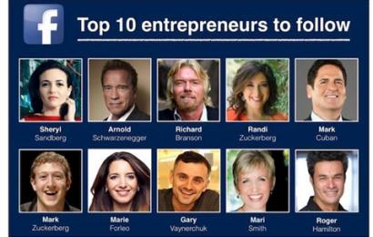 10 Entrepreneur yang Wajib untuk Diikuti