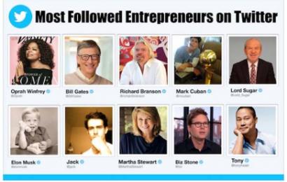 Bagaimana Anda Mengikuti Kehidupan Sehari-hari Seorang Entrepreneur?