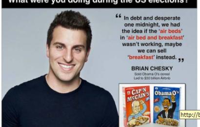 Apa yang Kamu Lakukan di Pemilihan Presiden?